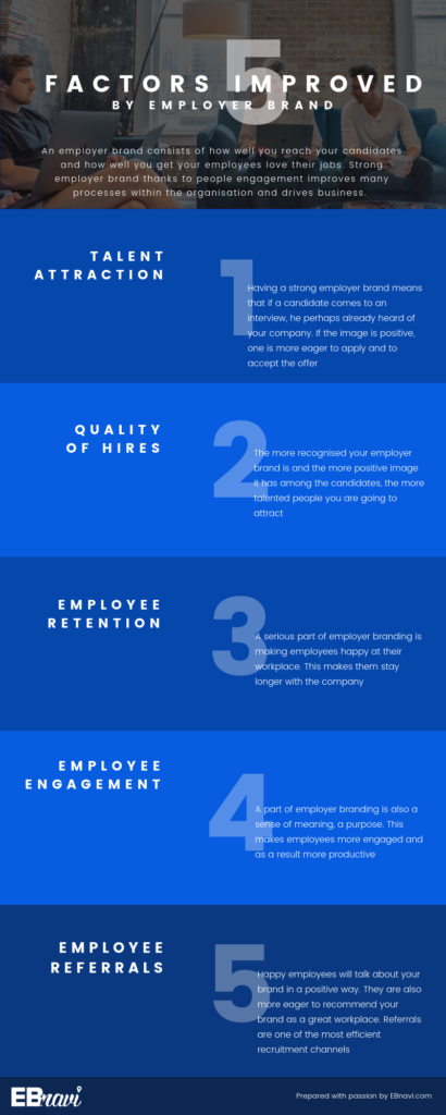 5 HR metrics improved by a strong employer brand [infographic]